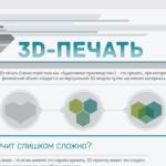 Инфографика 3Д-печати