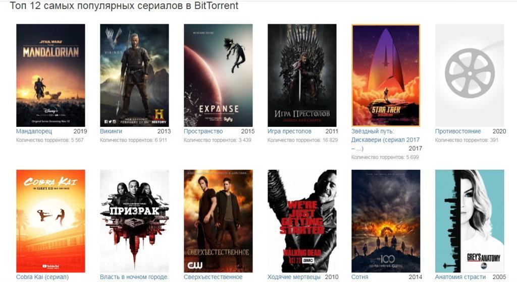 Топ 12 самых популярных сериалов в 2021 году