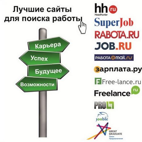 Лучшие сайты для поиска вакансии