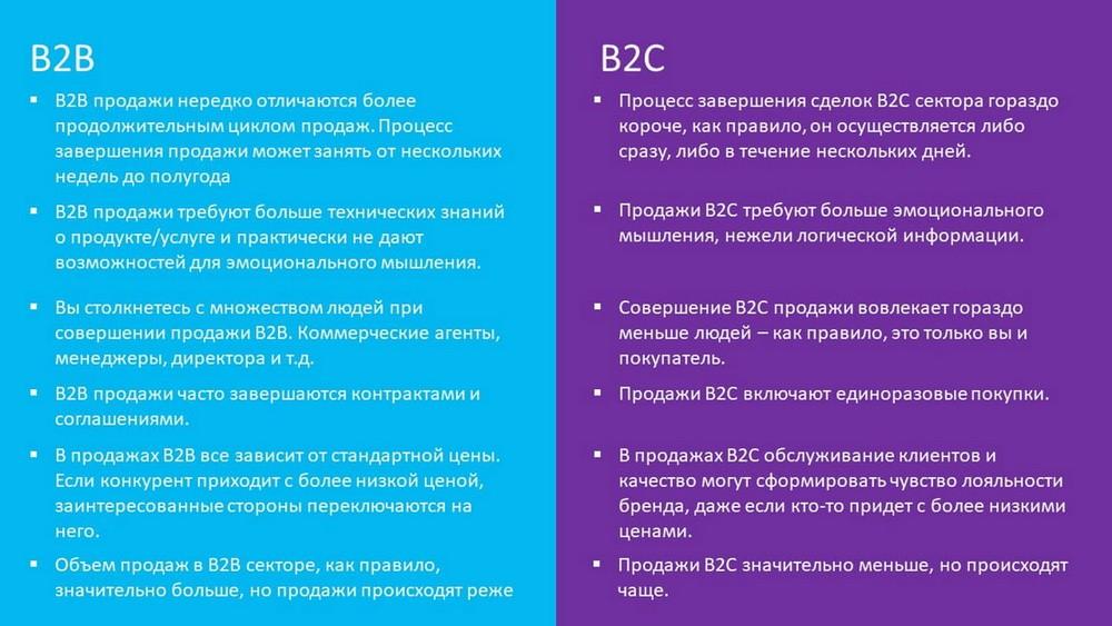 Различия B2B и B2C