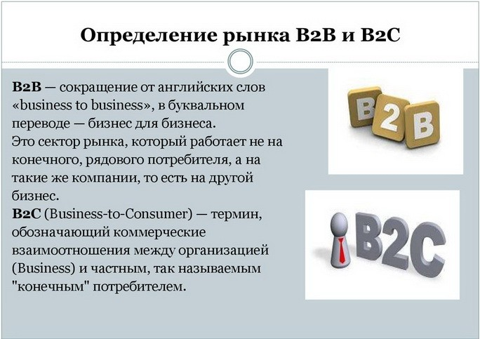 Определение рынка B2B и B2C