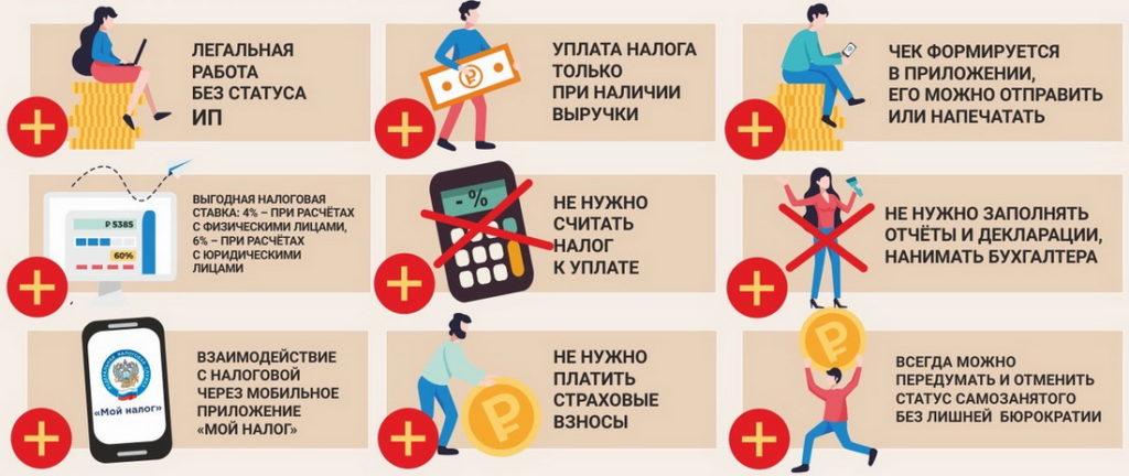 9 плюсов налогообложения для самозанятых