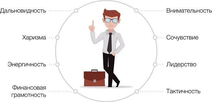 Навыки и качества хорошего работника