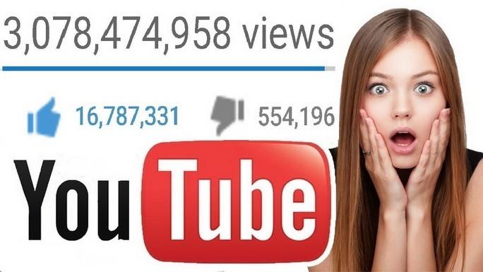 Количество просмотров в Youtube