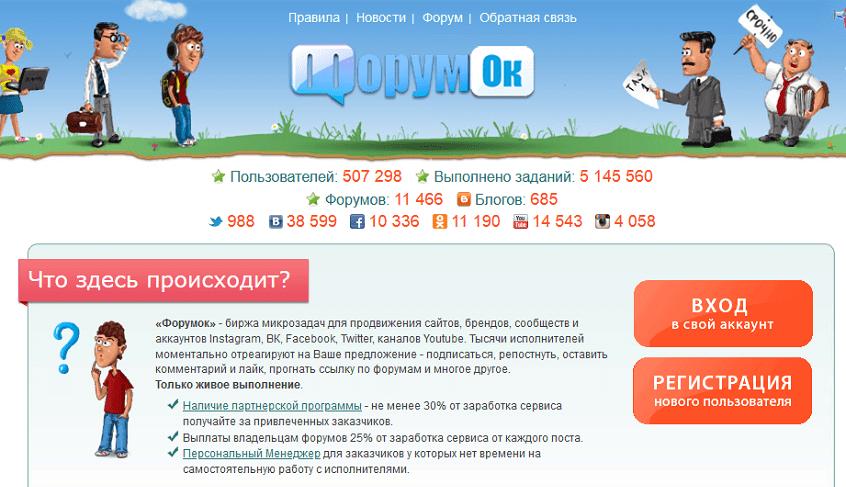 Forumok главная страница сервиса