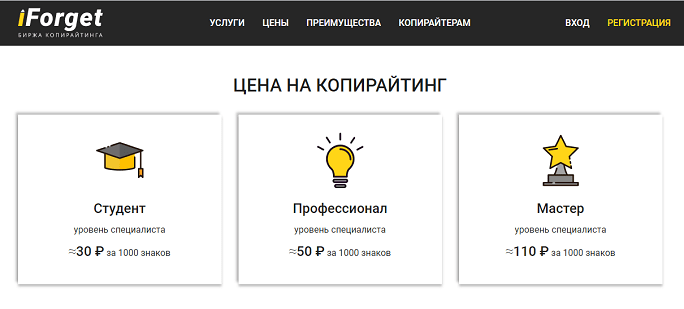 Цены на Iforget.ru