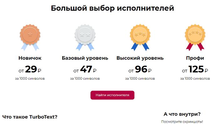 Цены на turbotext.ru