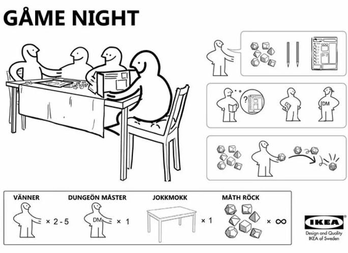Инструкция Икеа иллюстрация