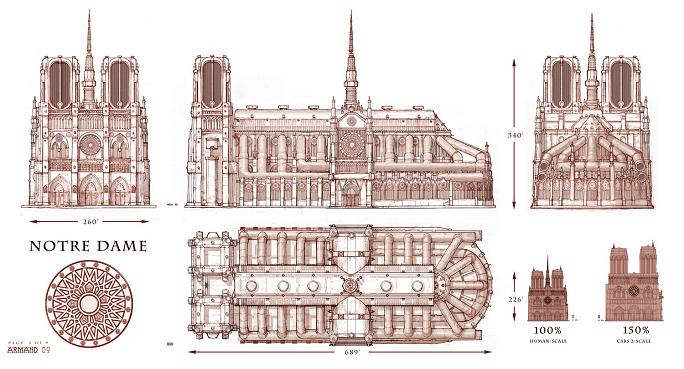Чертерж собора Парижской Богоматери